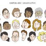 【2016年度版】在日外国人の多い都道府県TOP10
